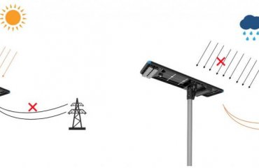 hybrid solar street light with grid power