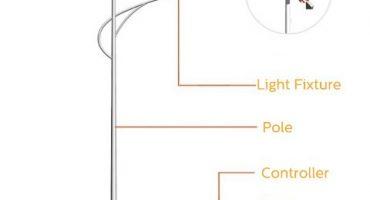 solar street light calculation